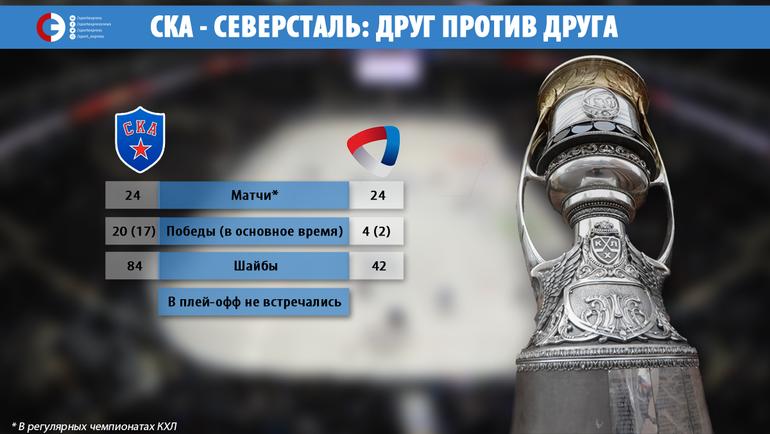 """СКА vs """"Северсталь"""". Фото """"СЭ"""""""