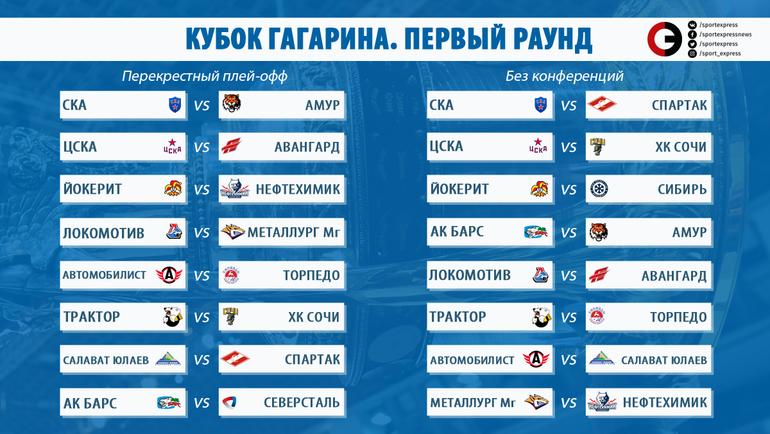 Нападающий «Локомотива» объявил, что команда бьется ради того, чтобы «грохнуть» СКА