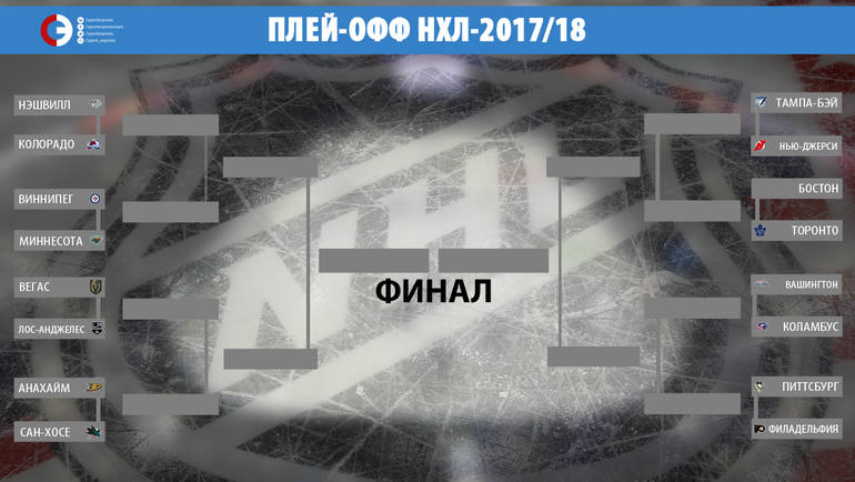 "НХЛ. Плей-офф. Фото ""СЭ"""