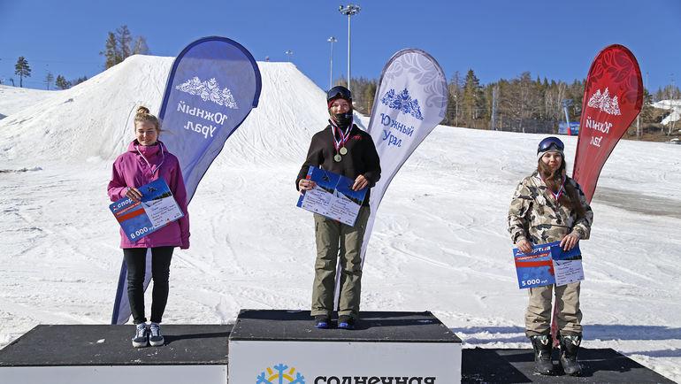 Дарья ГУМЕН (слева). Фото Федерация сноуборда России, russnowboard.com
