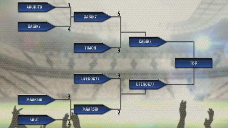 Сетка плей-офф Play Station 4 на eFootball RFPL Championship.