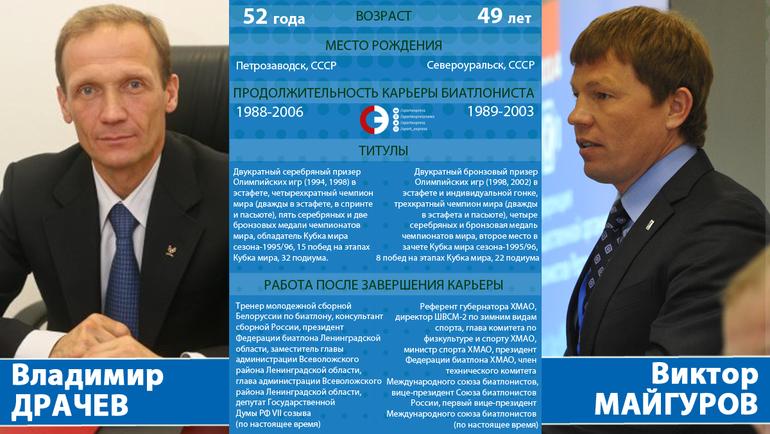 """Владимир ДРАЧЕВ и Виктор МАЙГУРОВ. Фото """"СЭ"""""""