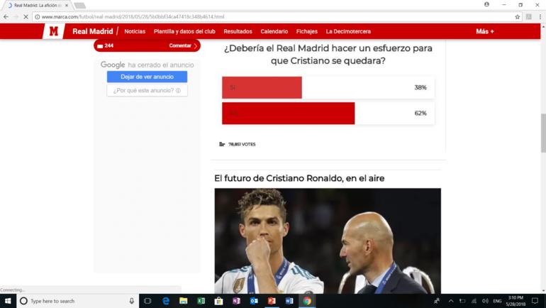 """62 процента проголосовавших на сайте издания Marca считают, что """"Реалу"""" не следует удерживать Криштиану в Мадриде."""