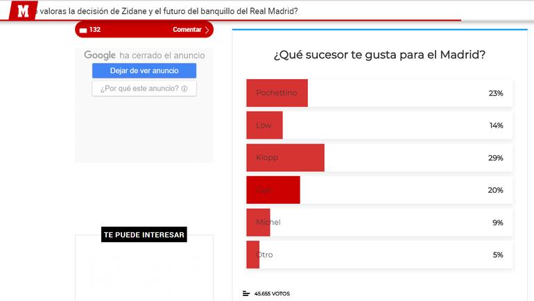 Опрос болельщиков на сайте Marca.