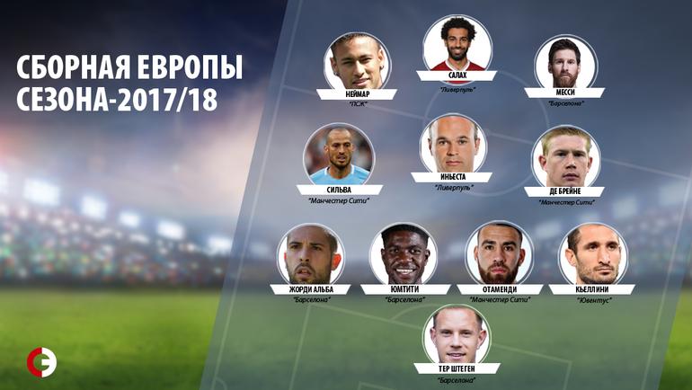 """Сборная Европы сезона-2017/18. Фото """"СЭ"""""""
