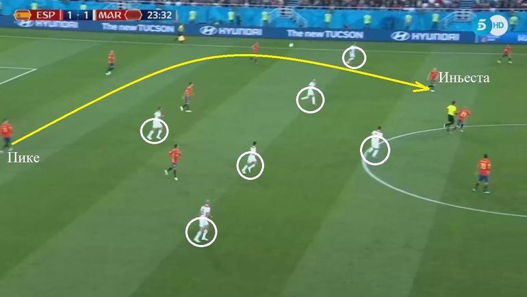 Одной передачей Пике разбивает вялый прессинг марокканцев и оставляет за линией мяча сразу пятерых соперников.