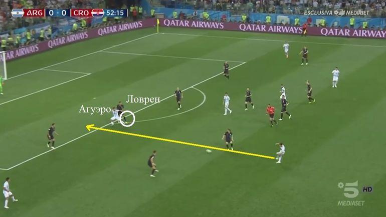 Ловрен позволяет Агуэро выйти на опасную ударную позицию после передачи низом.