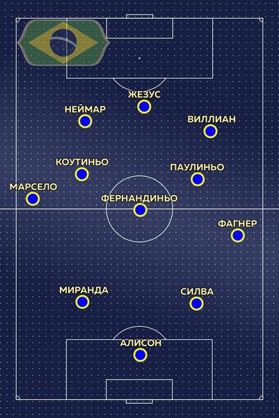 "Схема Бразилии. Фото ""СЭ"""