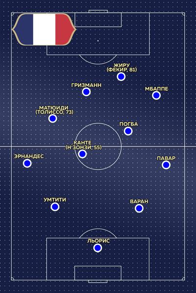 Схема Франции.