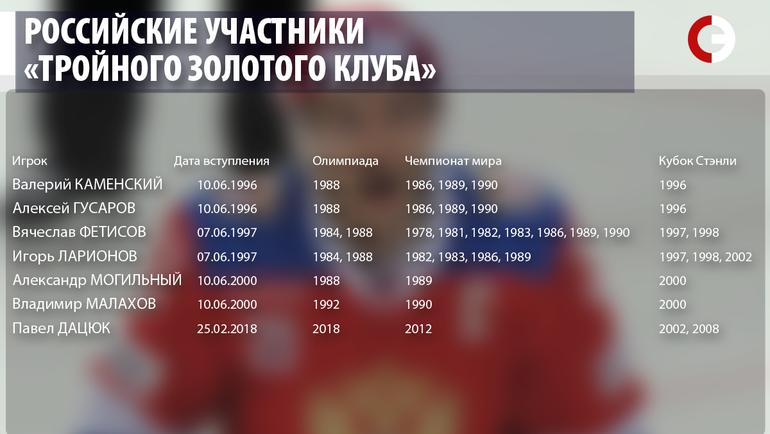 """Российские участники """"тройного золотого клуба"""". Фото """"СЭ"""""""