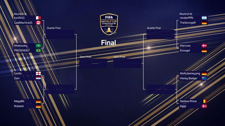 Плей-офф чемпионата мира по киберфутболу. Фото EA Sports