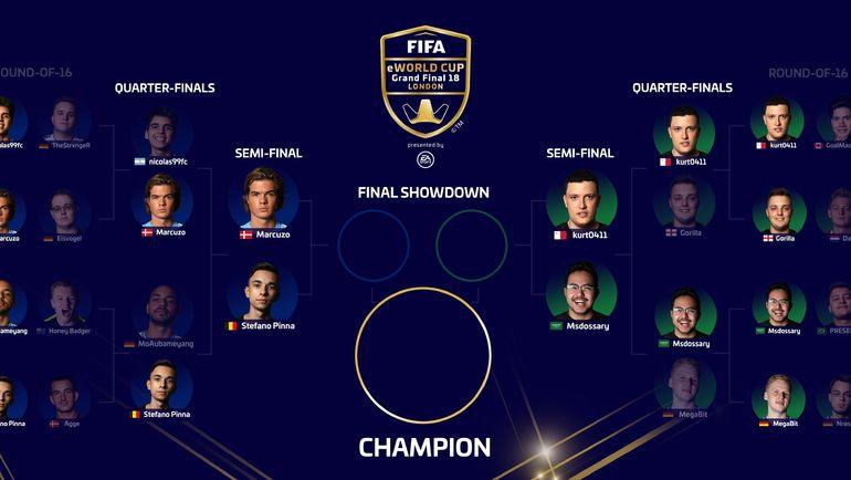 Финалисты FIFA eWrold Cup на платформах PS4 и Xbox One. Фото EA Sports