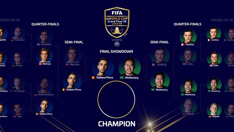 Сетка плей-офф FIFA eWorld Cup. Фото EA Sports