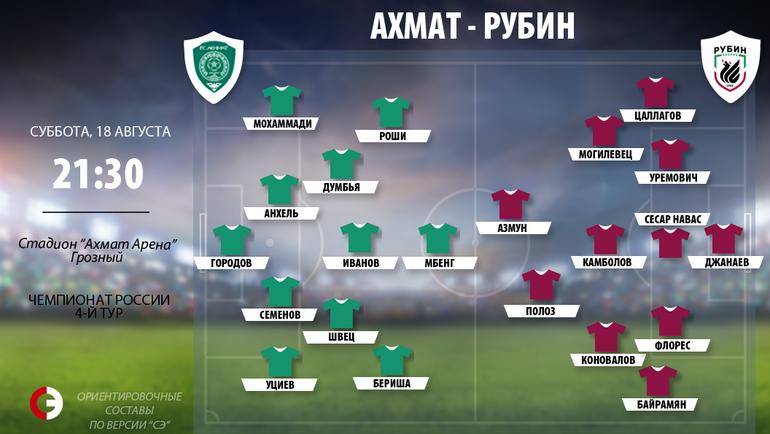"""""""Ахмат"""" - """"Рубин"""": ориентировочные составы."""