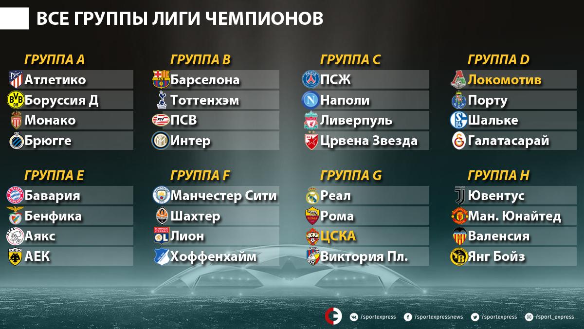 Обзор тура Лиги Чемпионов (7 ноября 2018)