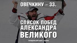 Овечкину - 33. Список побед Александра Великого