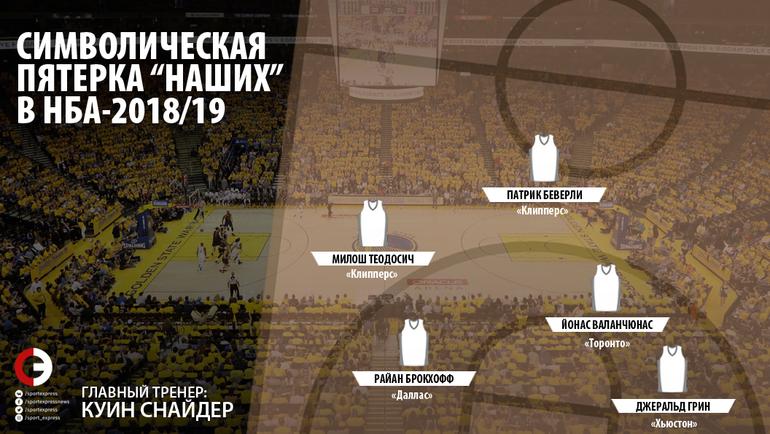 """Символическая пятерка """"наших"""" в НБА-2018/19. Фото """"СЭ"""""""