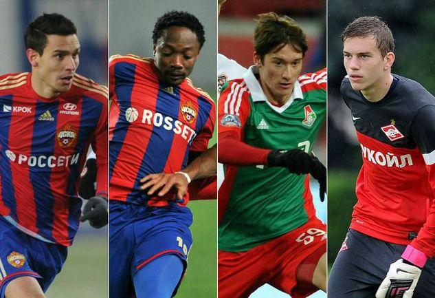 Самые перспективные игроки в футбол