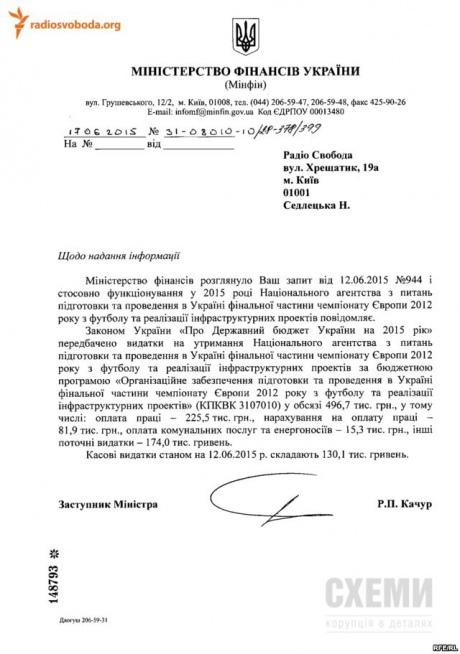 На Украине продолжают выделять деньги на Euro-2012?