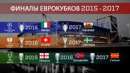 Города финалов еврокубков 2015 - 2017