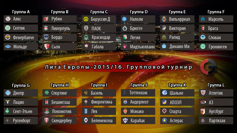 Жеребьевки группового турнира Лиги чемпионов и Лиги Европы сезона 2015/16
