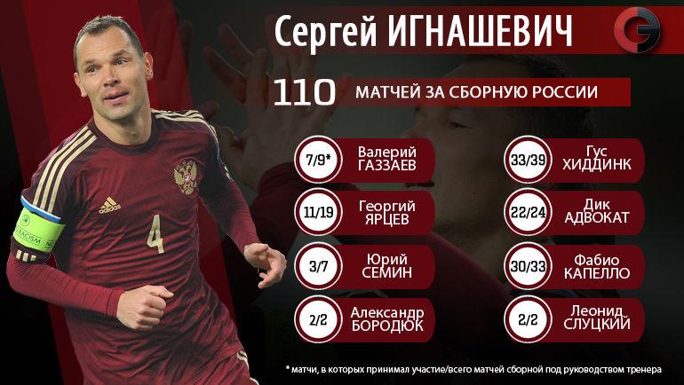 110 матчей Сергея Игнашевича в сборной России.