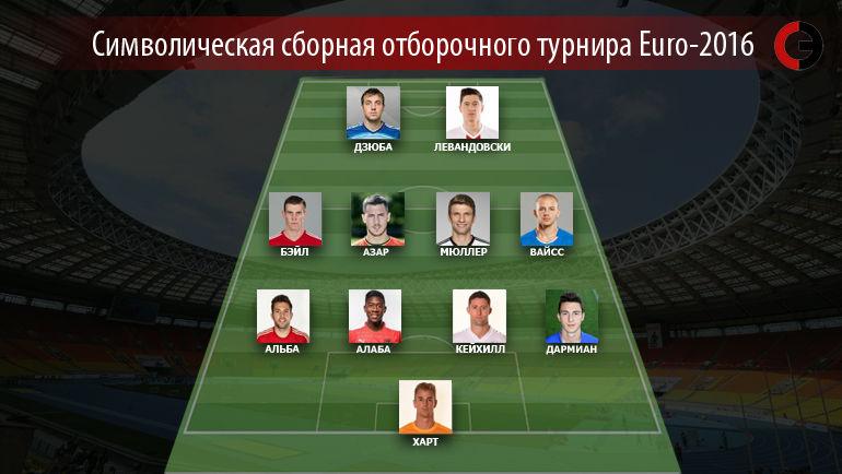Символическая сборная отборочного турнира Euro-2016. Вариант 'СЭ'.