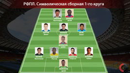 Символическая сборная первого круга РФПЛ.