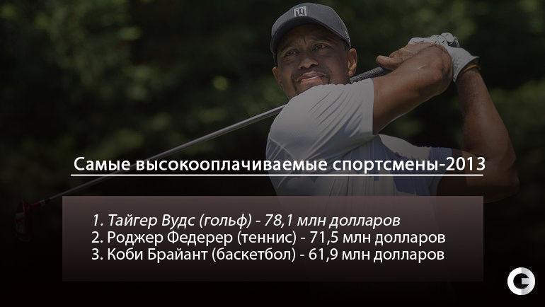 """Самые высокооплачиваемые спортсмены-2013. Фото """"СЭ"""""""