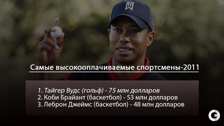 """Самые высокооплачиваемые спортсмены-2011. Фото """"СЭ"""""""