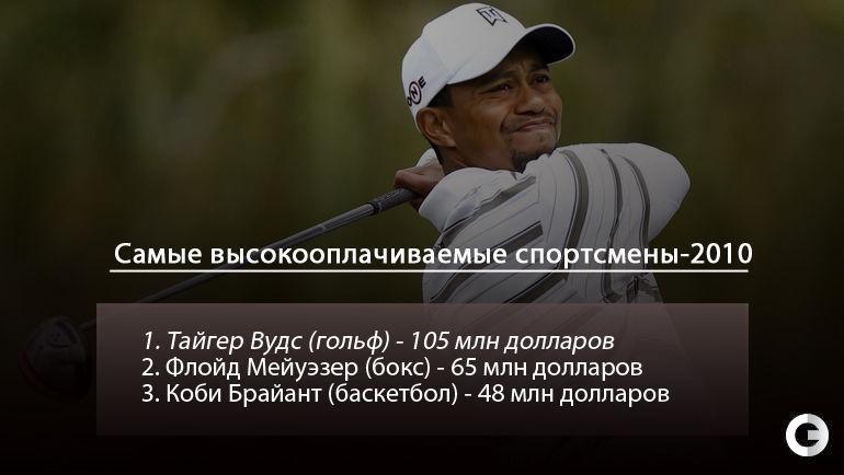 """Самые высокооплачиваемые спортсмены-2010. Фото """"СЭ"""""""