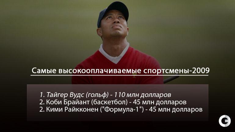 """Самые высокооплачиваемые спортсмены-2009. Фото """"СЭ"""""""