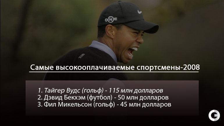"""Самые высокооплачиваемые спортсмены-2008. Фото """"СЭ"""""""