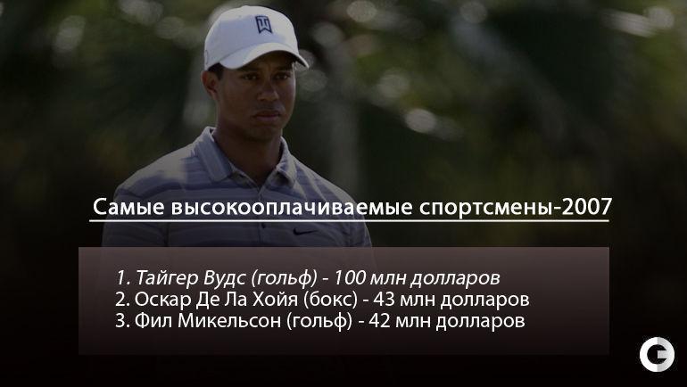 """Самые высокооплачиваемые спортсмены-2007. Фото """"СЭ"""""""