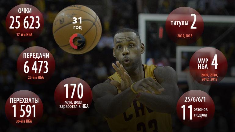 Эпоха Короля Леброна. Чем Джеймс пока хуже Джордана и ...: http://www.sport-express.ru/basketball/nba/reviews/952817/