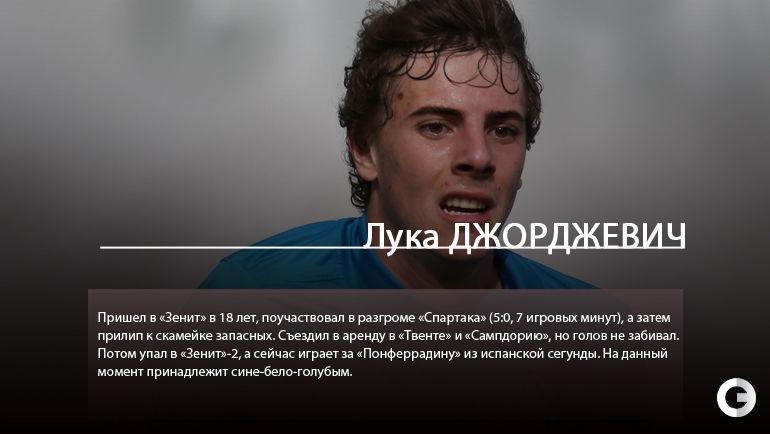 """Самые странные трансферы """"Зенита"""". От Ансальди до ...: http://www.sport-express.ru/football/rfpl/photoreports/958927/"""