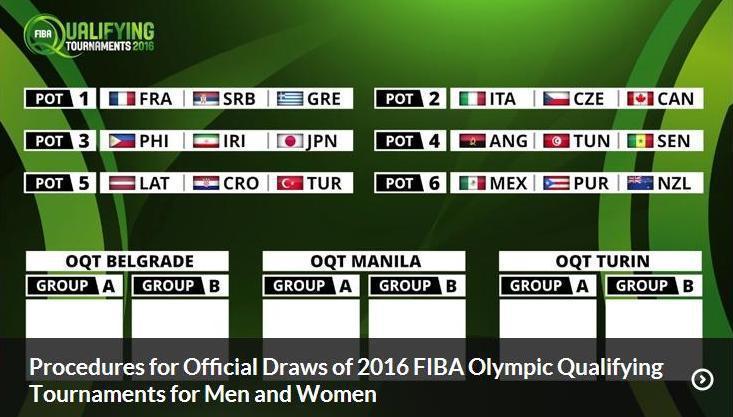 Так выглядят корзины для жеребьевки олимпийских квалификационных турниров. Фото fiba.com