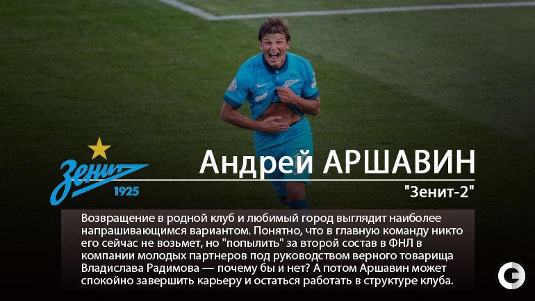 "Семь вариантов для Аршавина. От ""Зенита-2"" до ОАЭ. Футбол ...: http://www.sport-express.ru/football/rfpl/photoreports/962549/"
