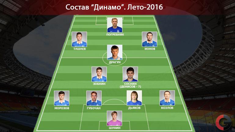 Состав 'Динамо'. Лето-2016. Фото 'СЭ'