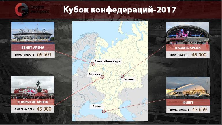 """Стадионы Кубка конфедераций-2017. Фото """"СЭ"""""""