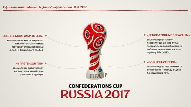 Эмблема Кубка конфедераций-2017 олицетворяет мечты о трофее. Фото FIFA.com