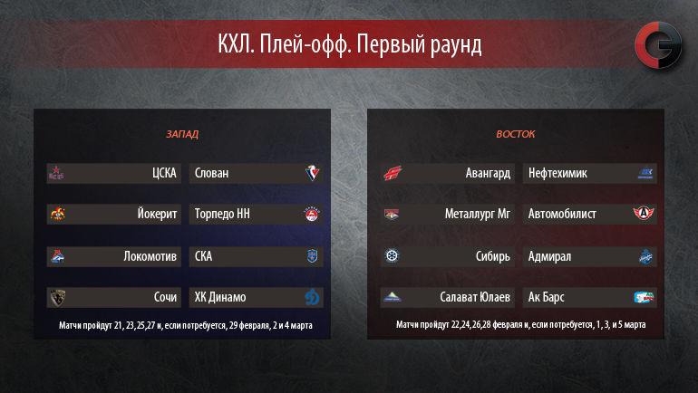 Определились участники 1/8 финала Кубка Гагарина КХЛ сезона 2015/16