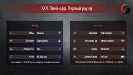 Кубок Гагарина-2016. Первый раунд