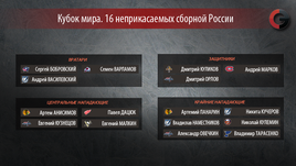 Тренерский штаб сборной России назвал имена 16 хоккеистов из НХЛ, которые включены в состав национальной команды на Кубок мира.