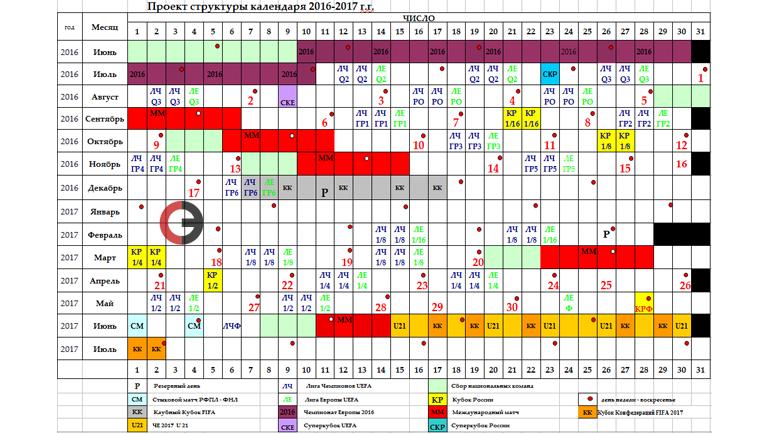 Чемпионат россии по футболу 2016-2017 календарь фнл 2016-2017
