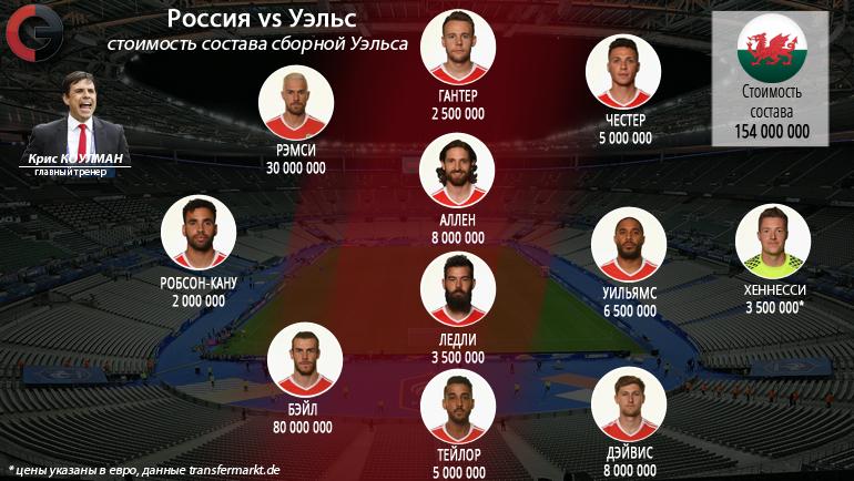 Акинфеев вошёл впятёрку наилучших вратарей группового этапа поколичеству сейвов