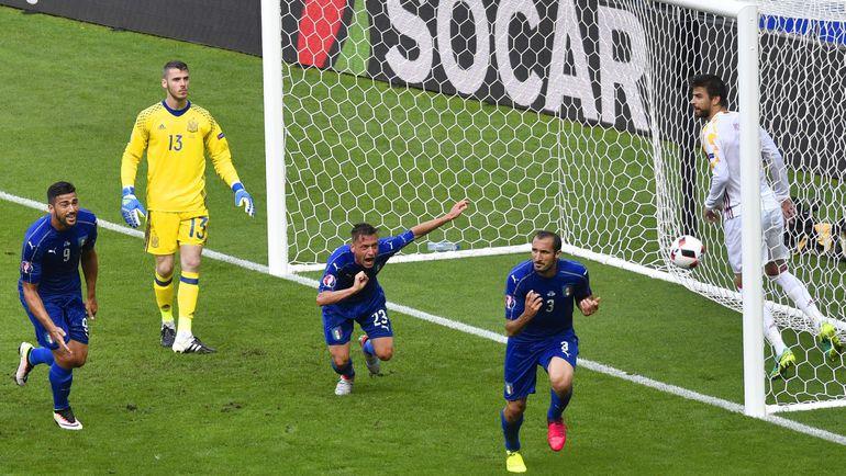 Спортпрогноз На Футбол Сегодня Чемпионат Италия Спортэкспрес