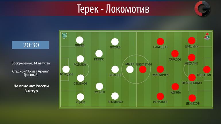 """""""Терек"""" vs """"Локомотив"""". Фото """"СЭ"""""""