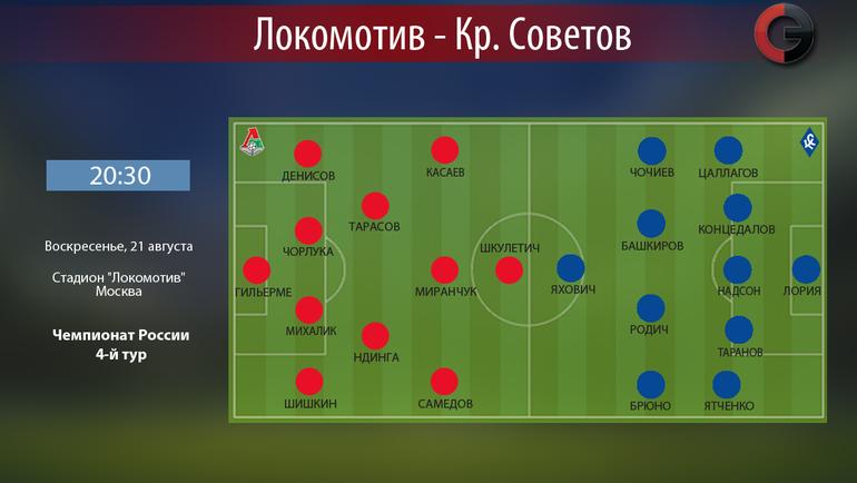 «Локомотив» не смог дома переиграть «Крылья Советов» вматче четвертого тура РФПЛ