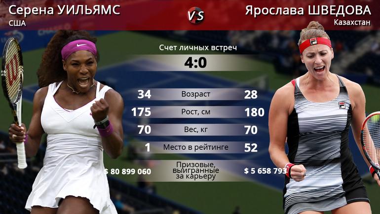 Румынская теннисистка Симона Халеп пробилась вчетвертьфиналUS Open